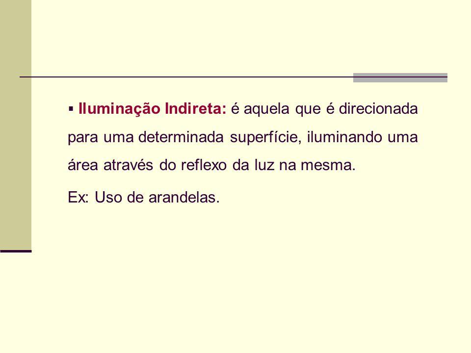 Iluminação Indireta: é aquela que é direcionada para uma determinada superfície, iluminando uma área através do reflexo da luz na mesma. Ex: Uso de ar