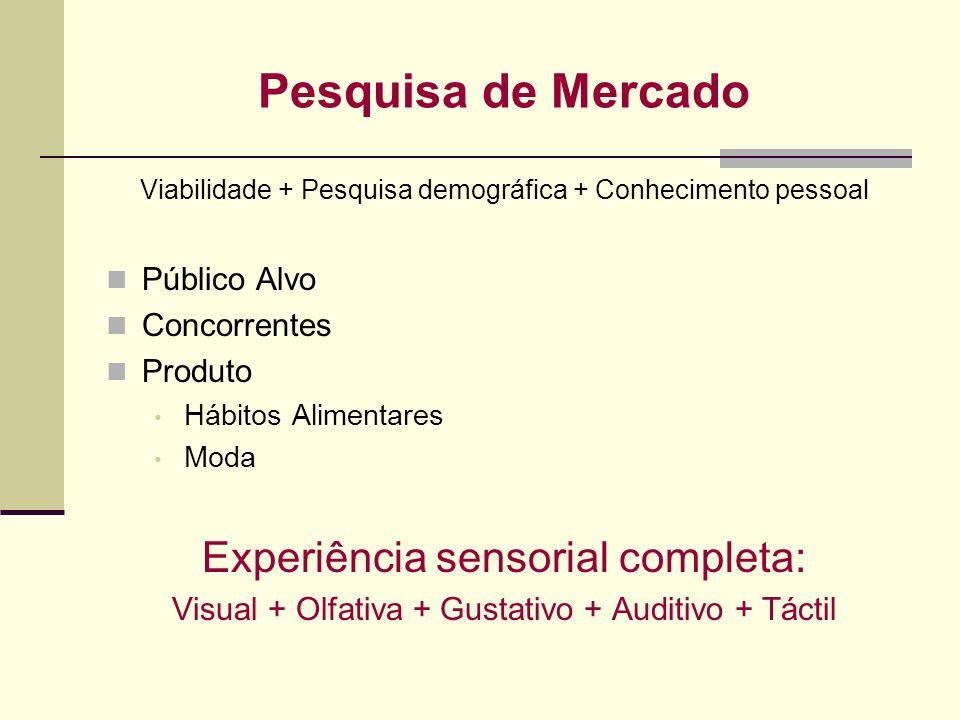 Pesquisa de Mercado Viabilidade + Pesquisa demográfica + Conhecimento pessoal Público Alvo Concorrentes Produto Hábitos Alimentares Moda Experiência s