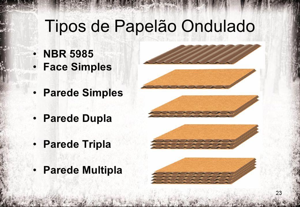 23 Tipos de Papelão Ondulado NBR 5985 Face Simples Parede Simples Parede Dupla Parede Tripla Parede Multipla