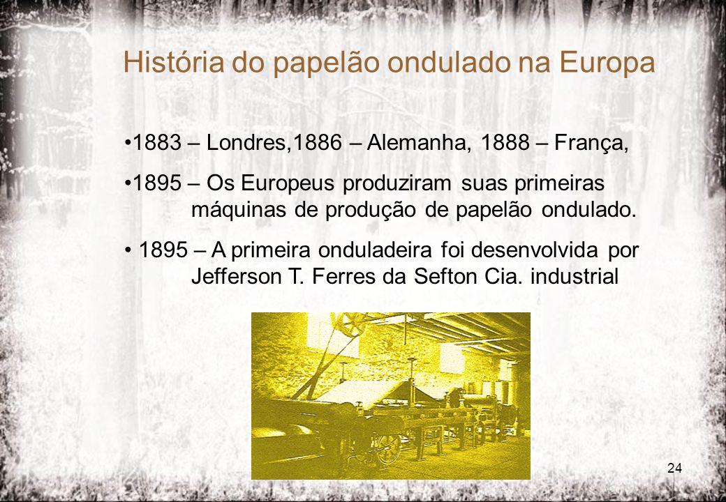 24 História do papelão ondulado na Europa 1883 – Londres,1886 – Alemanha, 1888 – França, 1895 – Os Europeus produziram suas primeiras máquinas de prod
