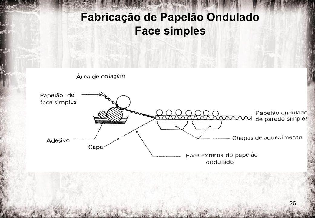 26 Fabricação de Papelão Ondulado Face simples
