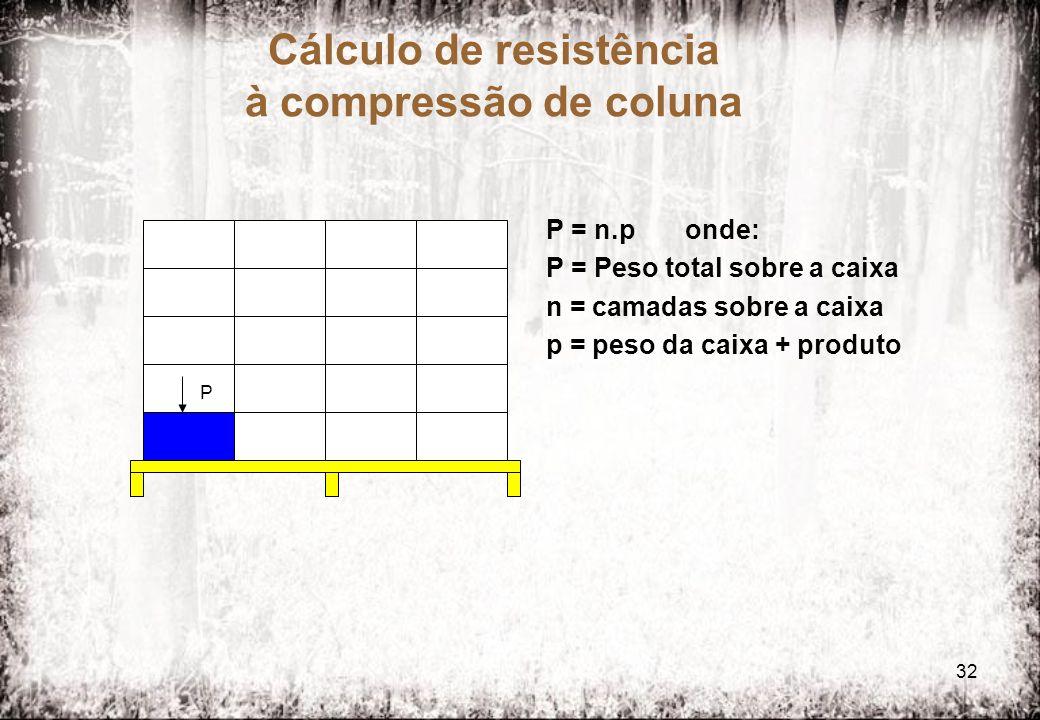 32 P = n.p onde: P = Peso total sobre a caixa n = camadas sobre a caixa p = peso da caixa + produto Cálculo de resistência à compressão de coluna P