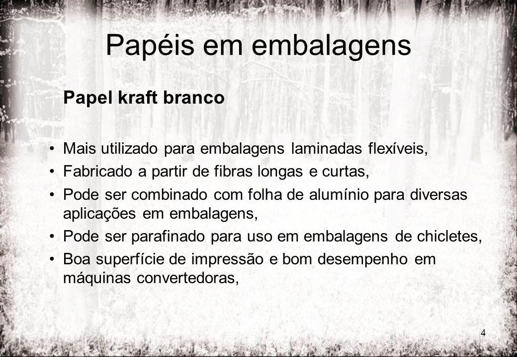 35 Outros tipos de papelão Papelão laminado Papelão fabricado de aparas, obtido por colagem de folhas sobrepostas, não revestidos na superfície, gramaturas de 349 a 1749 g/m2, em folhas.