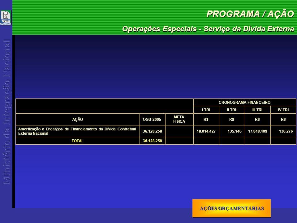 PROGRAMA / AÇÃO Operações Especiais - Serviço da Dívida Externa 36.128.258TOTAL Amortização e Encargos de Financiamento da Dívida Contratual Externa Nacional AÇÃO 36.128.258 OGU 2005 130.27617.848.409135.14618.014.427 R$ META FÍSICA IV TRIIII TRIII TRII TRI CRONOGRAMA FINANCEIRO AÇÕES ORÇAMENTÁRIAS AÇÕES ORÇAMENTÁRIAS AÇÕES ORÇAMENTÁRIAS AÇÕES ORÇAMENTÁRIAS