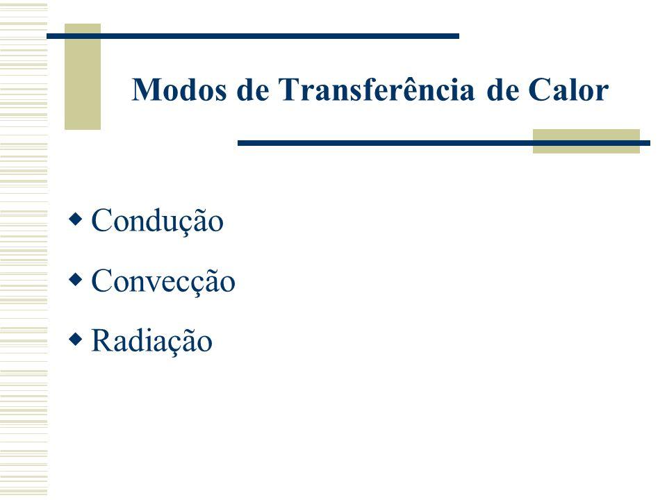 Modos de Transferência de Calor Condução Convecção Radiação
