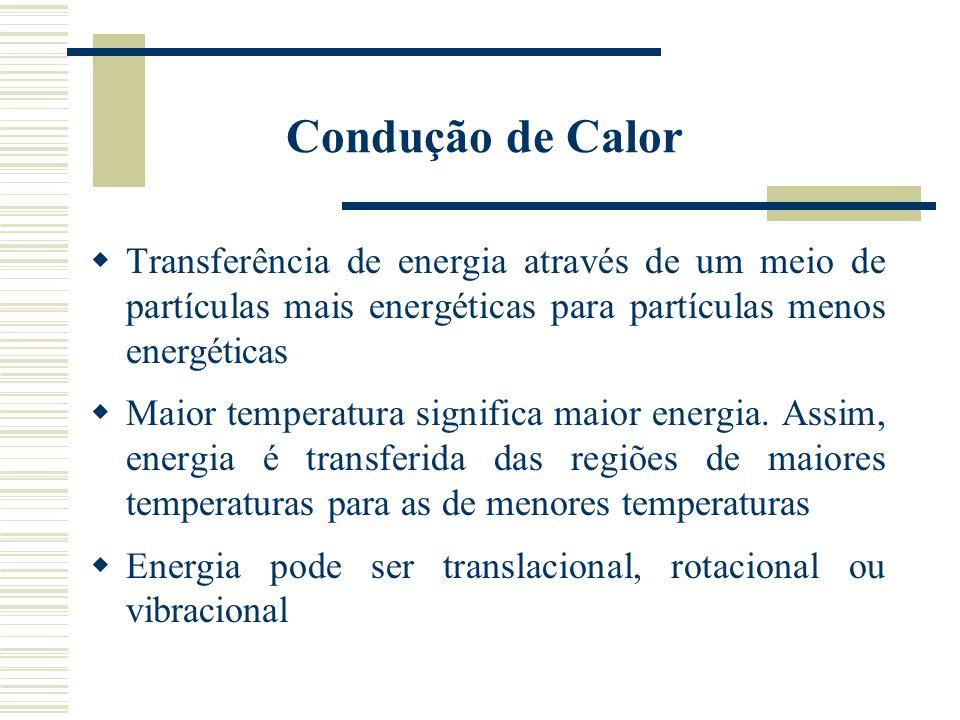 Condução de Calor Transferência de energia através de um meio de partículas mais energéticas para partículas menos energéticas Maior temperatura signi
