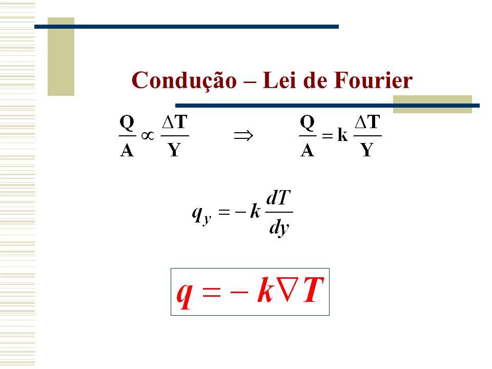 Condução – Lei de Fourier