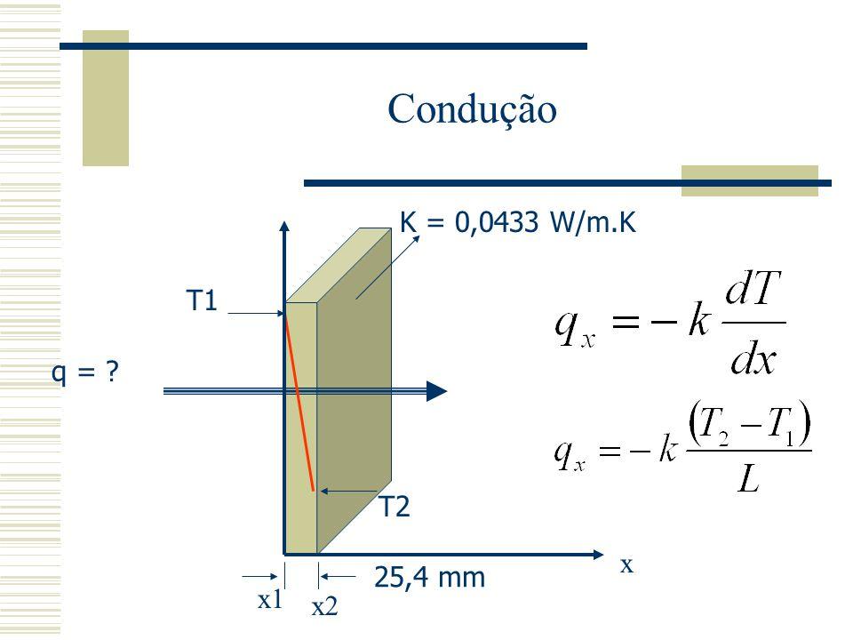 Condução T1 T2 25,4 mm K = 0,0433 W/m.K q = ? x x1 x2
