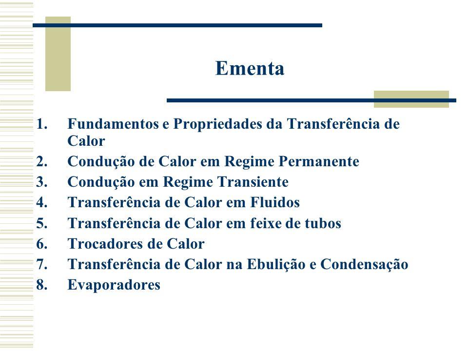 Ementa 1.Fundamentos e Propriedades da Transferência de Calor 2.Condução de Calor em Regime Permanente 3.Condução em Regime Transiente 4.Transferência