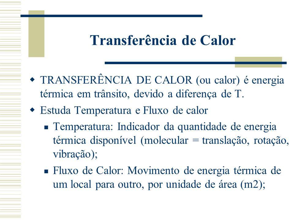 Transferência de Calor TRANSFERÊNCIA DE CALOR (ou calor) é energia térmica em trânsito, devido a diferença de T. Estuda Temperatura e Fluxo de calor T