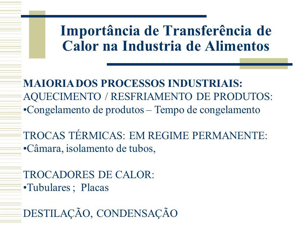 Importância de Transferência de Calor na Industria de Alimentos MAIORIA DOS PROCESSOS INDUSTRIAIS: AQUECIMENTO / RESFRIAMENTO DE PRODUTOS: Congelament