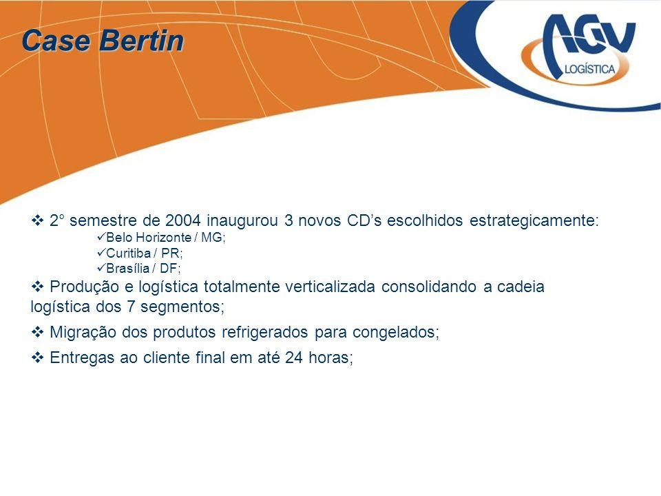 Case Bertin 2° semestre de 2004 inaugurou 3 novos CDs escolhidos estrategicamente: Belo Horizonte / MG; Curitiba / PR; Brasília / DF; Produção e logís