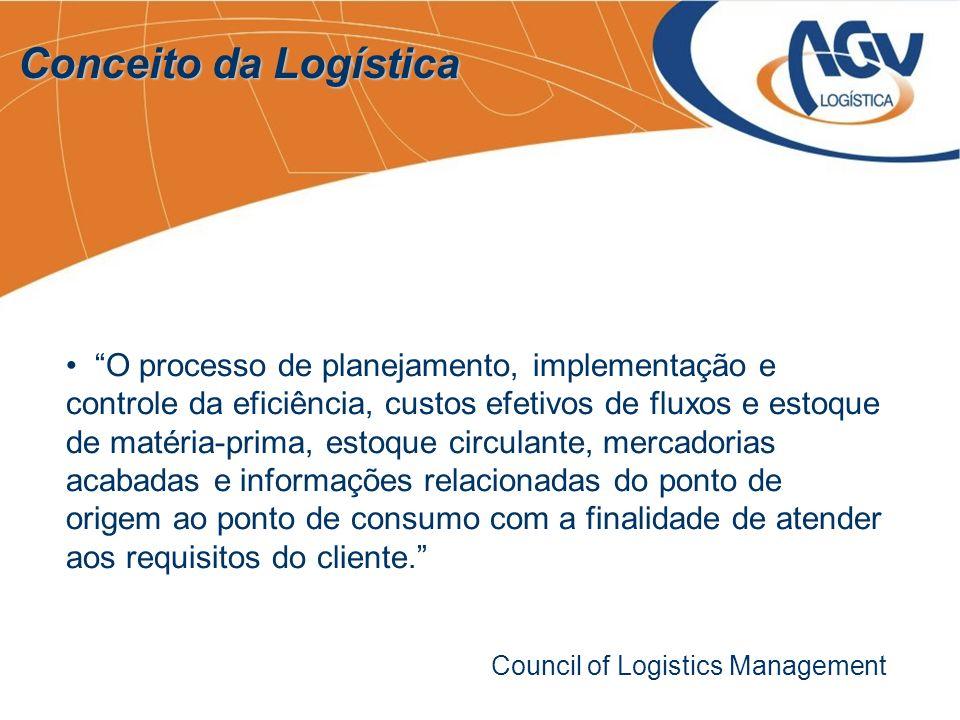 O processo de planejamento, implementação e controle da eficiência, custos efetivos de fluxos e estoque de matéria-prima, estoque circulante, mercador