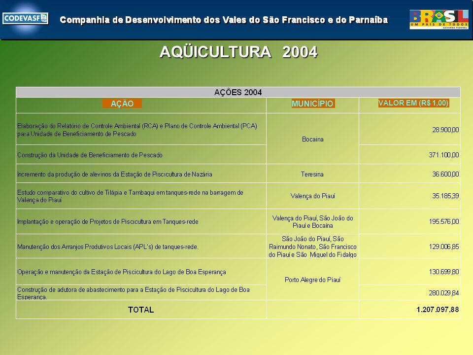 AQÜICULTURA 2004 AÇÃOMUNICÍPIO VALOR EM (R$ 1,00)