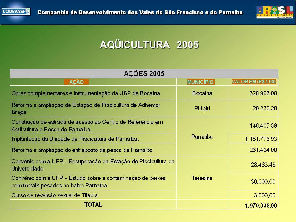AQÜICULTURA 2005 AÇÃOMUNICÍPIO VALOR EM (R$ 1,00)