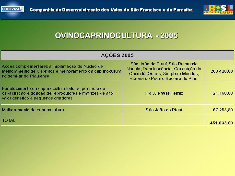 OVINOCAPRINOCULTURA - 2005