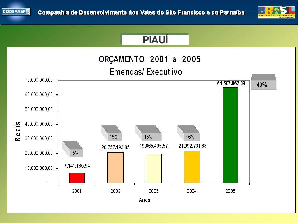 AQÜICULTURA DESTAQUES IMPLANTAÇÃO PREVISTA PARA 2006