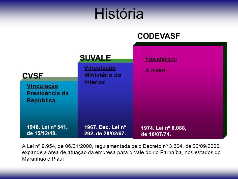 História Vinculação Presidência da República CVSF 1948.