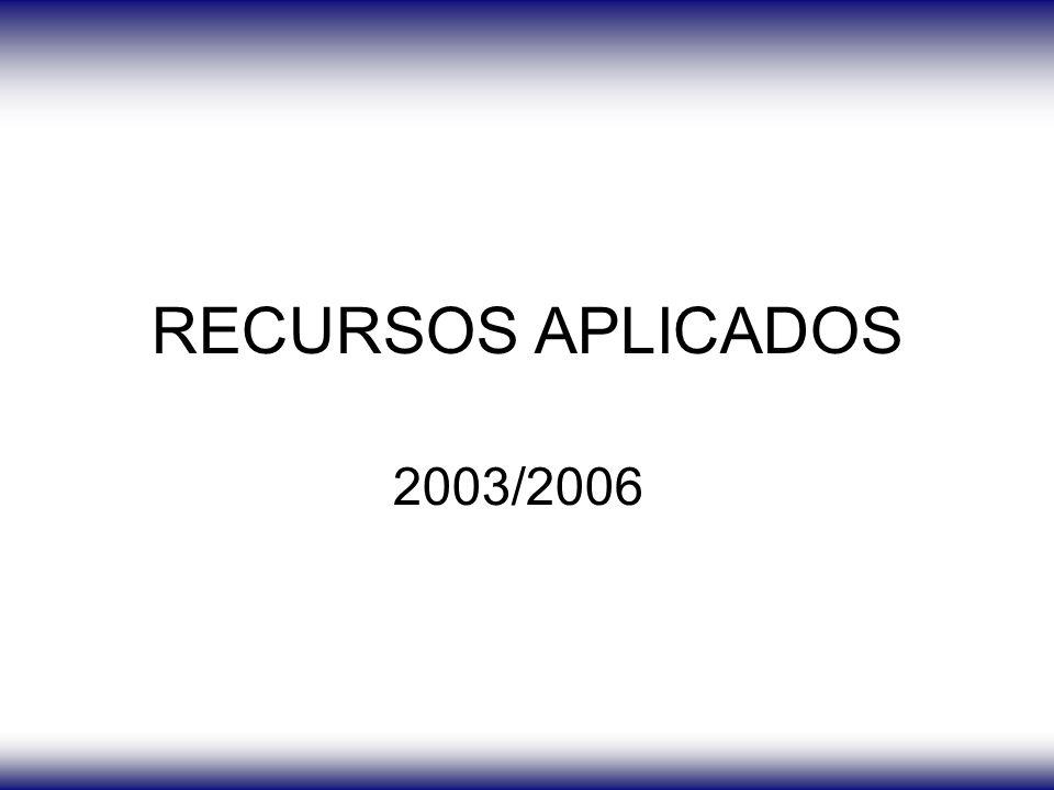 RECURSOS APLICADOS 2003/2006