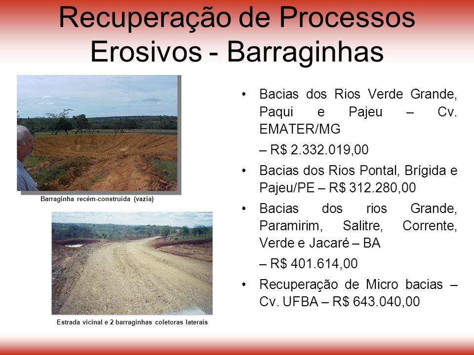 Recuperação de Processos Erosivos - Barraginhas Bacias dos Rios Verde Grande, Paqui e Pajeu – Cv.