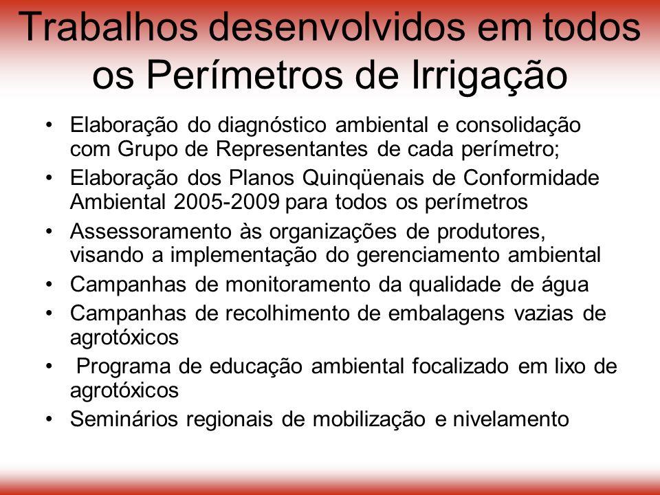 Trabalhos desenvolvidos em todos os Perímetros de Irrigação Elaboração do diagnóstico ambiental e consolidação com Grupo de Representantes de cada perímetro; Elaboração dos Planos Quinqüenais de Conformidade Ambiental 2005-2009 para todos os perímetros Assessoramento às organizações de produtores, visando a implementação do gerenciamento ambiental Campanhas de monitoramento da qualidade de água Campanhas de recolhimento de embalagens vazias de agrotóxicos Programa de educação ambiental focalizado em lixo de agrotóxicos Seminários regionais de mobilização e nivelamento