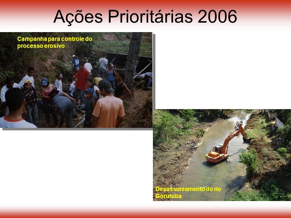 Ações Prioritárias 2006 Campanha para controle do processo erosivo Desassoreamento do rio Gorutuba
