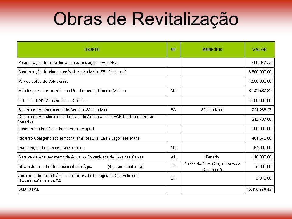 Obras de Revitalização