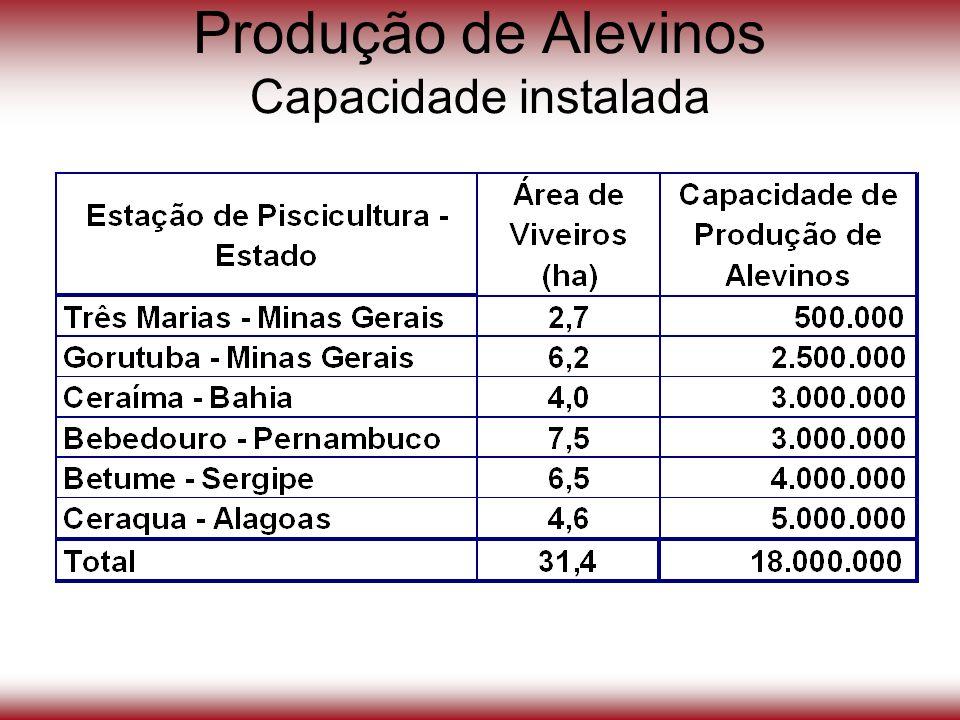 Aproveitamento de dessalinizadores APROVEITAMENTO DA ÁGUA DE POÇOS SALINIZADOS PARA A AQÜICULTURA ) (Parceria Embrapa – CODEVASF) Tanque de piscicultura/carcinicultura com água de rejeito de dessalinizador