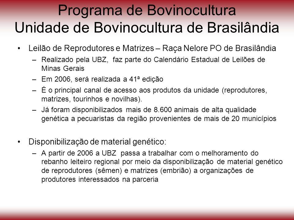 Programa de Bovinocultura Unidade de Bovinocultura de Brasilândia Leilão de Reprodutores e Matrizes – Raça Nelore PO de Brasilândia –Realizado pela UB