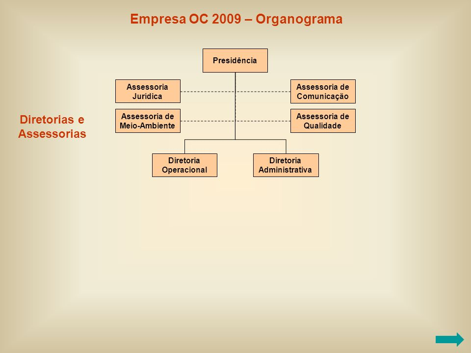 Assessoria de Comunicação Presidência Assessoria Jurídica Diretoria Operacional Diretoria Administrativa Assessoria de Qualidade Assessoria de Meio-Am