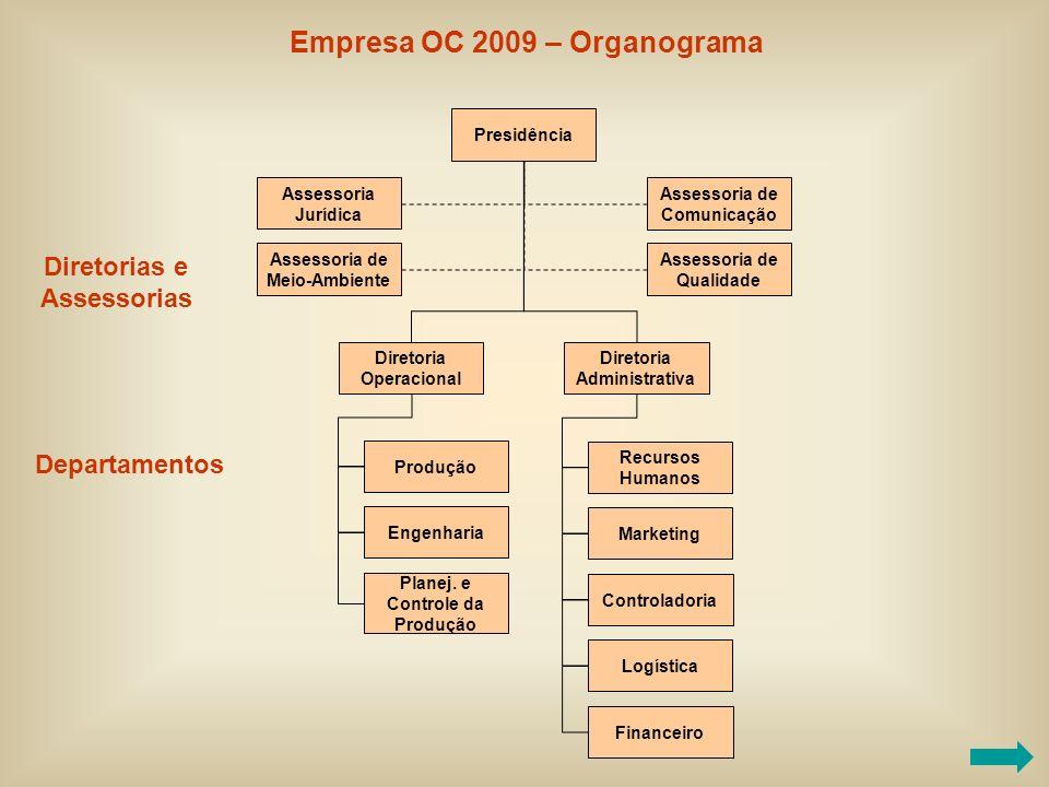 Produção Engenharia Assessoria de Comunicação Presidência Assessoria Jurídica Diretoria Operacional Diretoria Administrativa Assessoria de Qualidade A