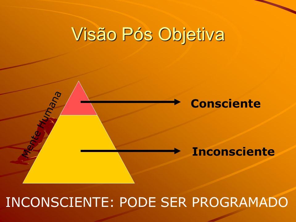 Visão Pós Objetiva INSPIRAÇÃO MANS SEARCH FO MANING VIKTOR E. FRANKEL =========== A FÉ REMOVE MONTANHAS QUERER É PODER
