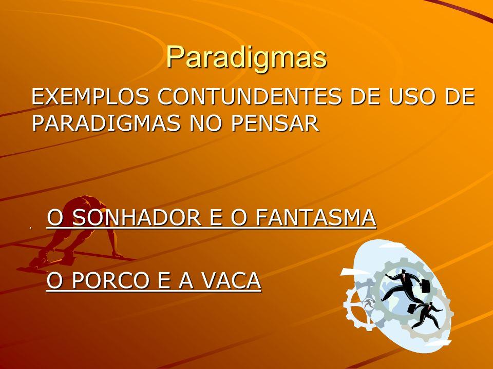 Paradigmas EXEMPLOS CONTUNDENTES DE USO DE PARADIGMAS NO PENSAR O SONHADOR E O FANTASMA O SONHADOR E O FANTASMA O PORCO E A VACA O PORCO E A VACA