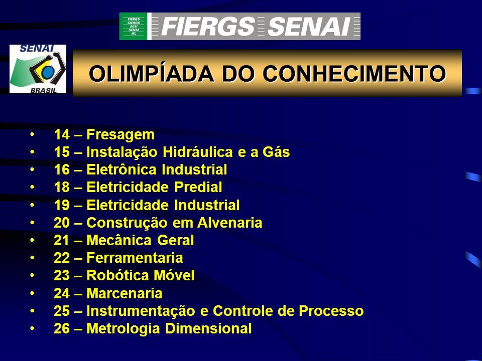 OLIMPÍADA DO CONHECIMENTO 14 – Fresagem 15 – Instalação Hidráulica e a Gás 16 – Eletrônica Industrial 18 – Eletricidade Predial 19 – Eletricidade Indu