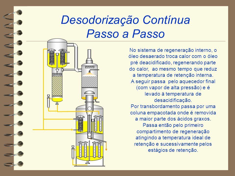 No sistema de regeneração interno, o óleo desaerado troca calor com o óleo pré deacidificado, regenerando parte do calor, ao mesmo tempo que reduz a t