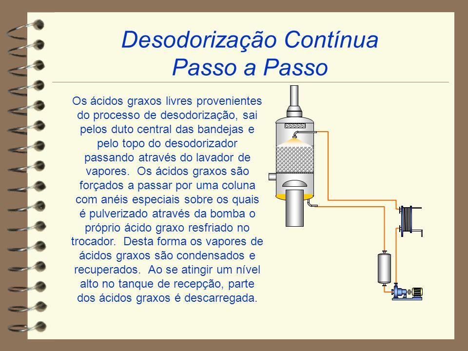 Os ácidos graxos livres provenientes do processo de desodorização, sai pelos duto central das bandejas e pelo topo do desodorizador passando através d