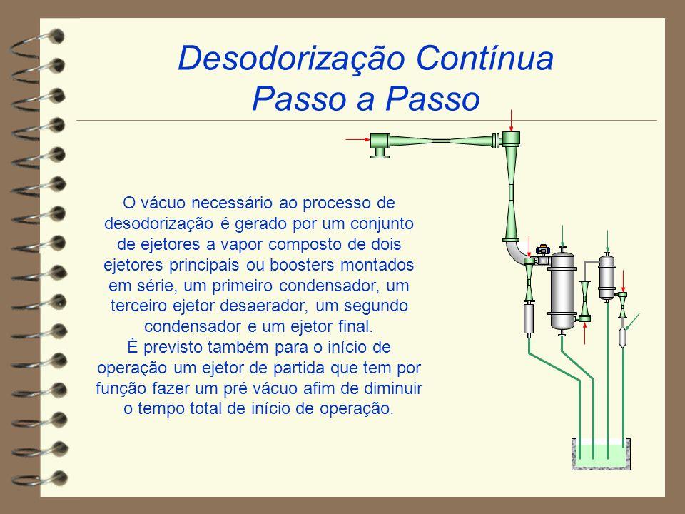 O vácuo necessário ao processo de desodorização é gerado por um conjunto de ejetores a vapor composto de dois ejetores principais ou boosters montados