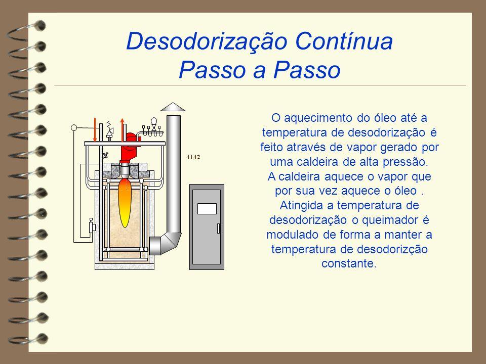 O aquecimento do óleo até a temperatura de desodorização é feito através de vapor gerado por uma caldeira de alta pressão. A caldeira aquece o vapor q