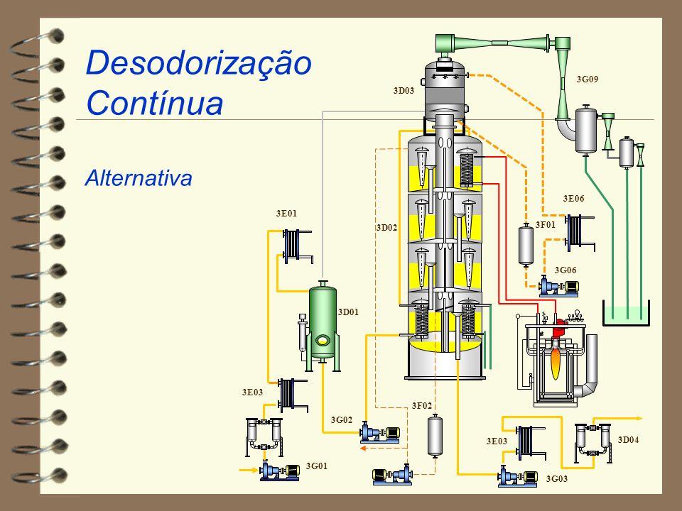 Desodorização Contínua Alternativa 3G09 3D03 3D01 3E01 3G02 3D02 3D04 3G03 3E03 3E06 3G06 3F01 3F02 3G01 3E03