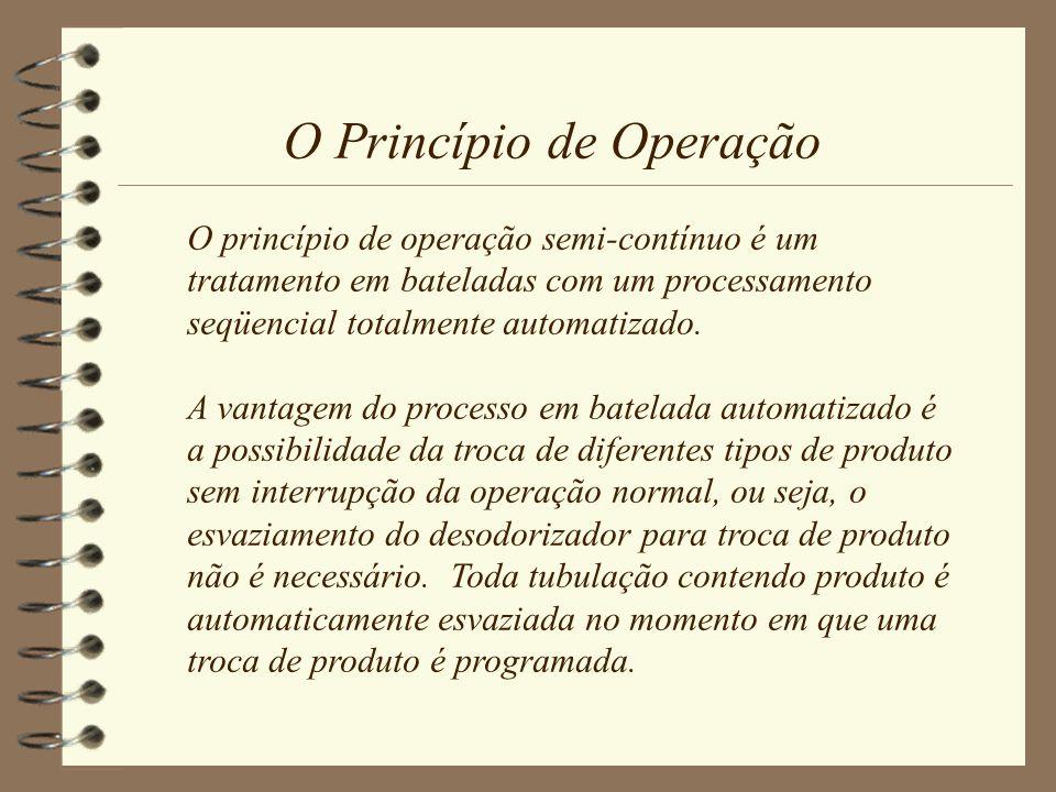O Princípio de Operação O princípio de operação semi-contínuo é um tratamento em bateladas com um processamento seqüencial totalmente automatizado. A