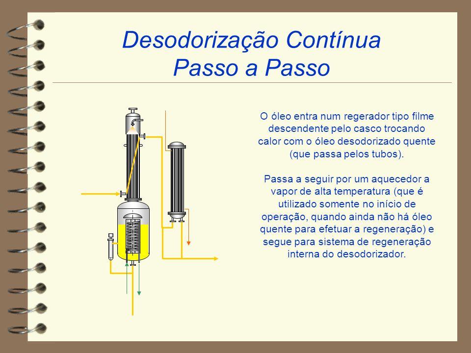 O óleo entra num regerador tipo filme descendente pelo casco trocando calor com o óleo desodorizado quente (que passa pelos tubos). Passa a seguir por