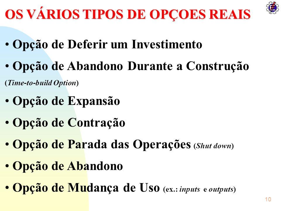 10 OS VÁRIOS TIPOS DE OPÇOES REAIS Opção de Deferir um Investimento Opção de Abandono Durante a Construção (Time-to-build Option) Opção de Expansão Op
