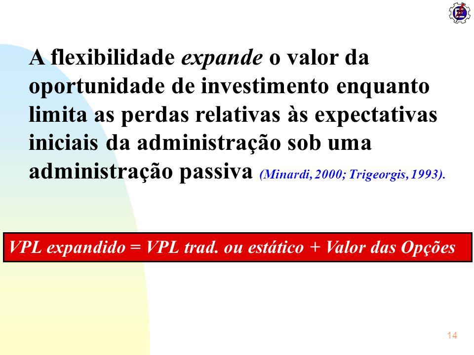 14 A flexibilidade expande o valor da oportunidade de investimento enquanto limita as perdas relativas às expectativas iniciais da administração sob u