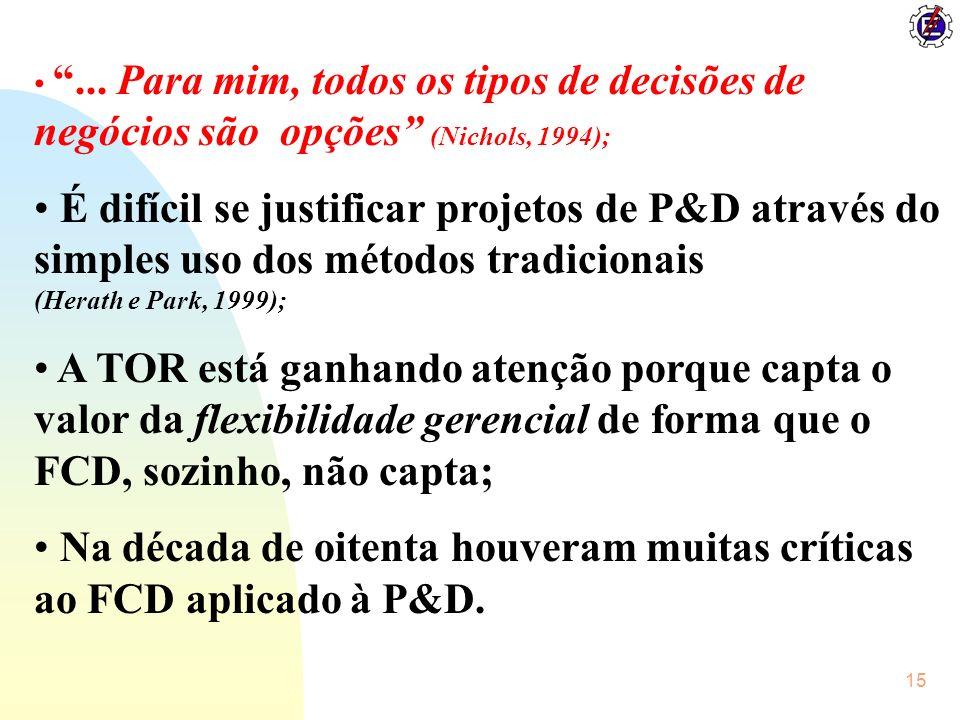 15... Para mim, todos os tipos de decisões de negócios são opções (Nichols, 1994); É difícil se justificar projetos de P&D através do simples uso dos