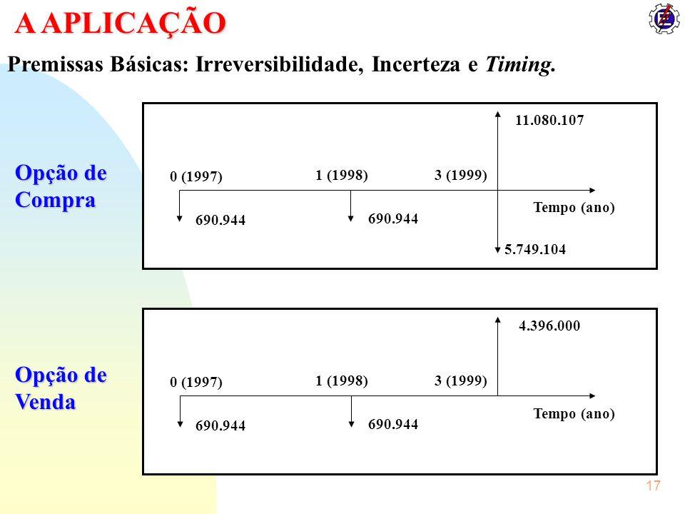 17 A APLICAÇÃO Premissas Básicas: Irreversibilidade, Incerteza e Timing. 11.080.107 5.749.104 690.944 3 (1999) Tempo (ano) 0 (1997) 1 (1998) 4.396.000