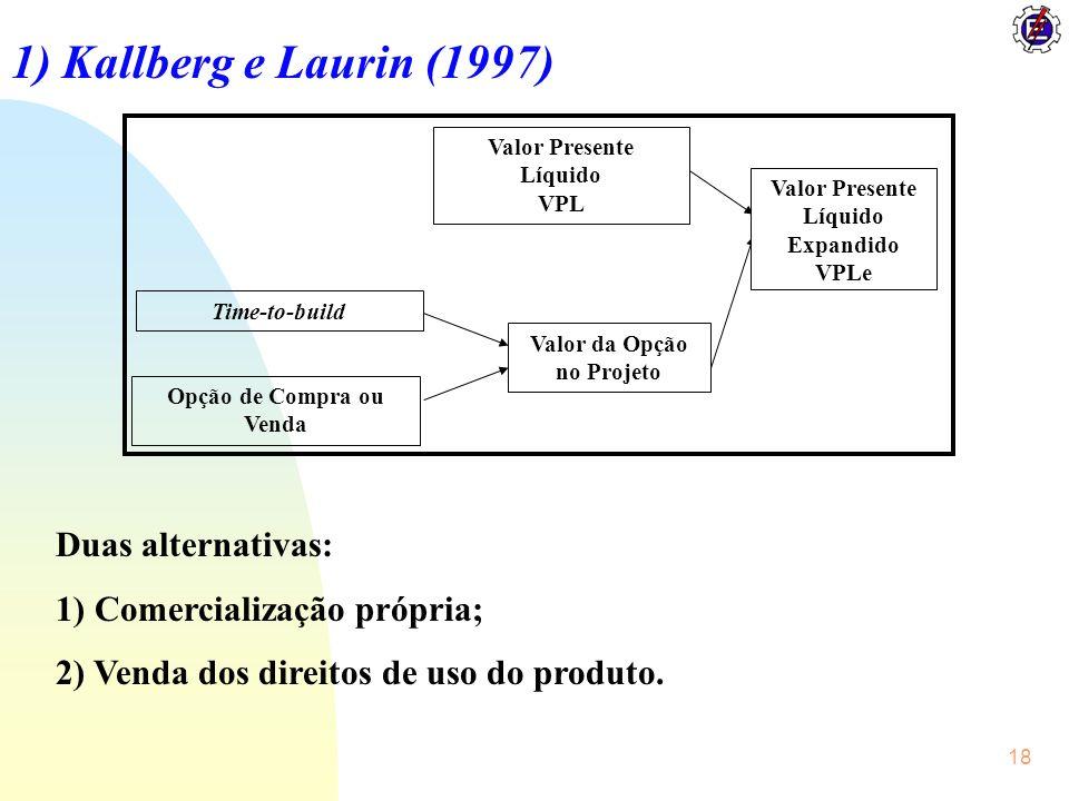 18 1) Kallberg e Laurin (1997) Opção de Compra ou Venda Time-to-build Valor da Opção no Projeto Valor Presente Líquido VPL Valor Presente Líquido Expa