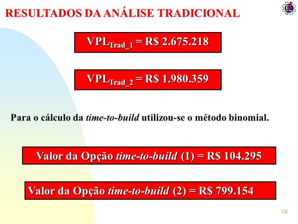19 RESULTADOS DA ANÁLISE TRADICIONAL VPL Trad_1 = R$ 2.675.218 VPL Trad_2 = R$ 1.980.359 Para o cálculo da time-to-build utilizou-se o método binomial