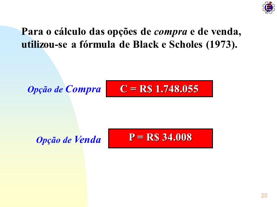 20 Para o cálculo das opções de compra e de venda, utilizou-se a fórmula de Black e Scholes (1973). Opção de Compra C = R$ 1.748.055 Opção de Venda P