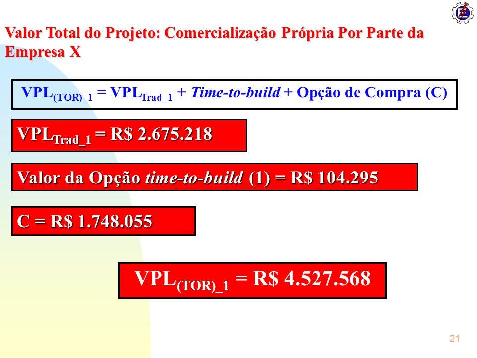 21 Valor Total do Projeto: Comercialização Própria Por Parte da Empresa X VPL (TOR)_1 = VPL Trad_1 + Time-to-build + Opção de Compra (C) VPL Trad_1 =