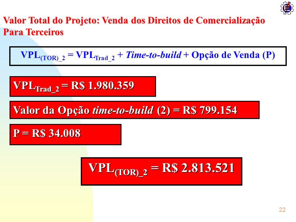 22 Valor Total do Projeto: Venda dos Direitos de Comercialização Para Terceiros VPL (TOR)_2 = VPL Trad_2 + Time-to-build + Opção de Venda (P) VPL Trad